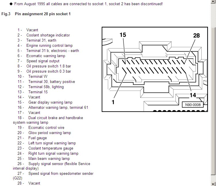 vw mk3 instrument cluster wiring diagram